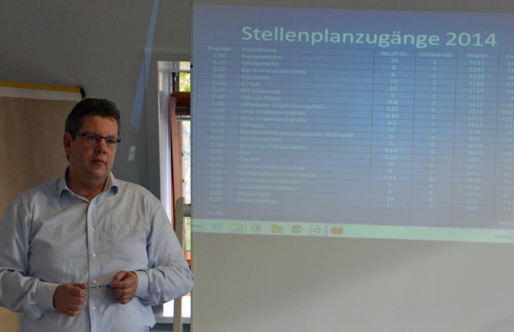 Claus Peter Dieck sieht die Forderung nach 20,4 neuen Stellen in der Kreisverwaltung kritisch.